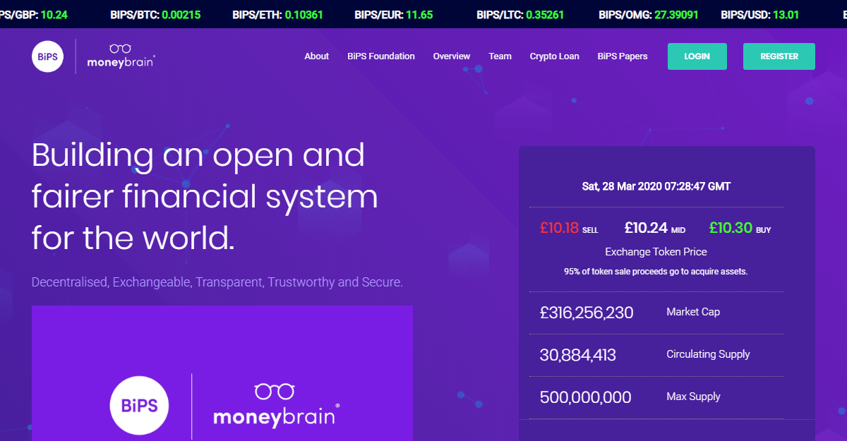 bips.moneybrain.com