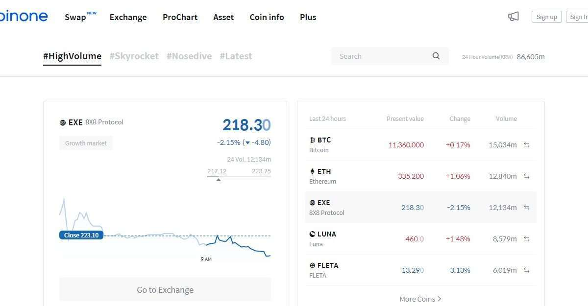 Coinone Cryptocurrency Exchange Review - Bringing Blockchain into the World