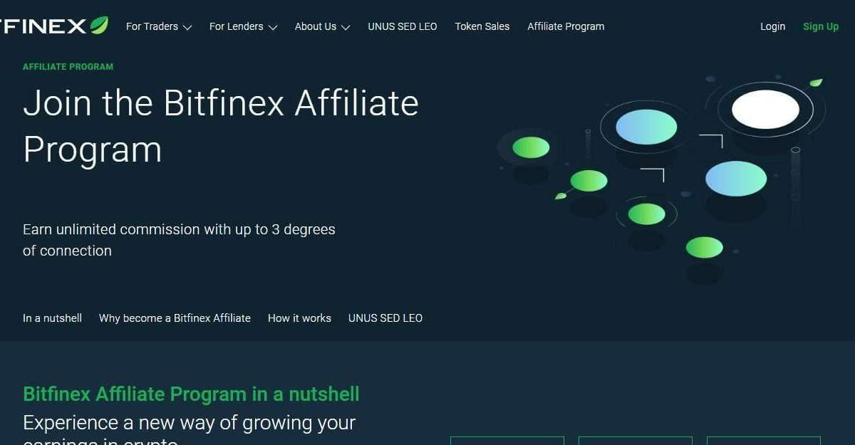 Bitfinex Cryptocurrency Exchange Review - The Home of Digital Asset Trading