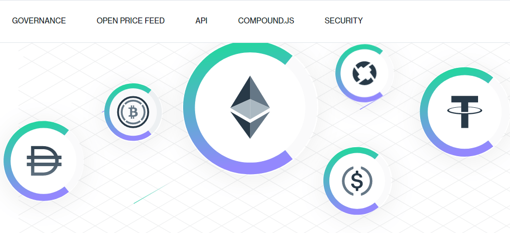 What Is Compound cTokens ?