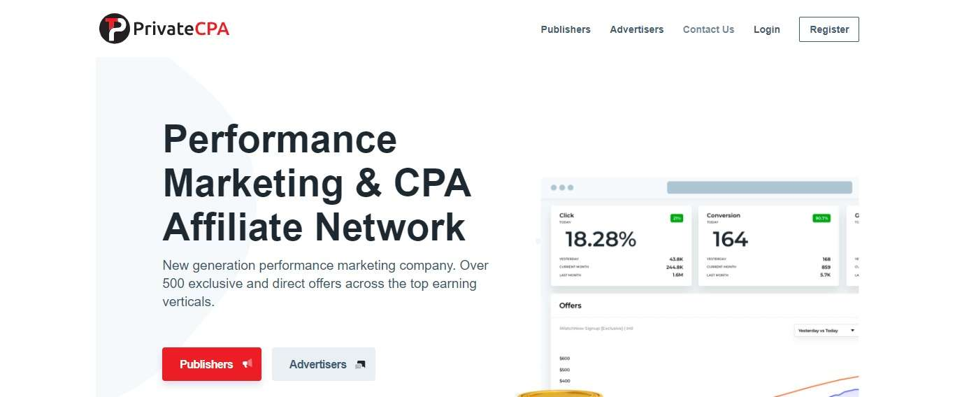 PrivateCPA Affiliates Network Review: Over 500 Exclusive and Direct Offers