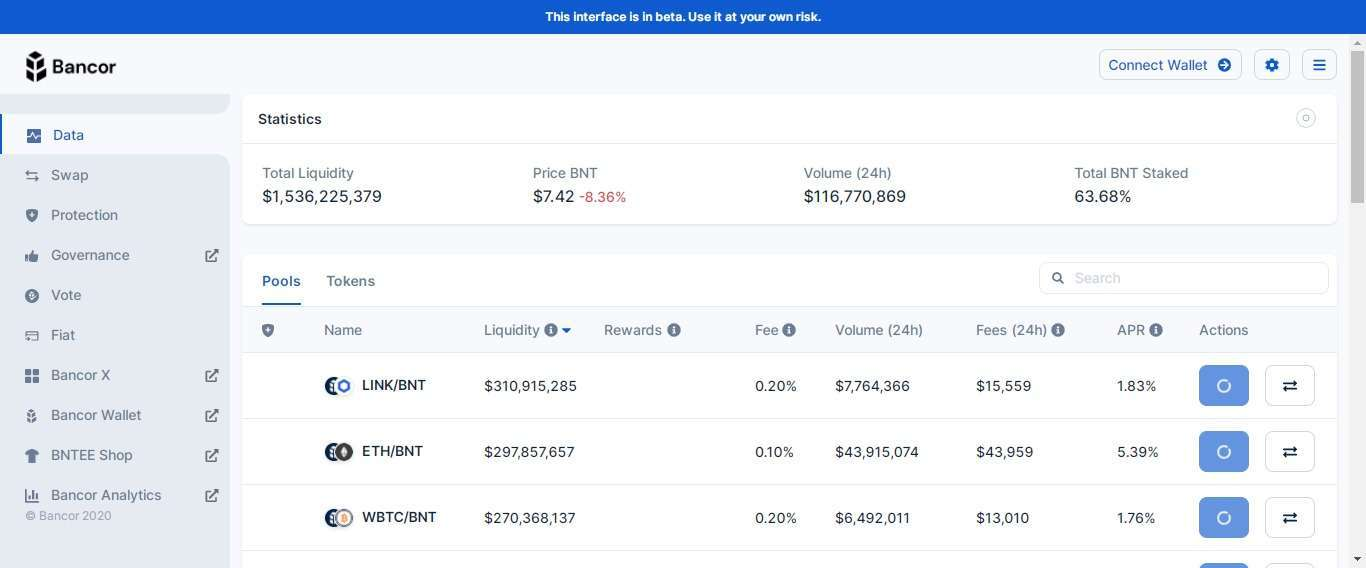 Bkancor.network Coin Review: Guide About Bkancor.network