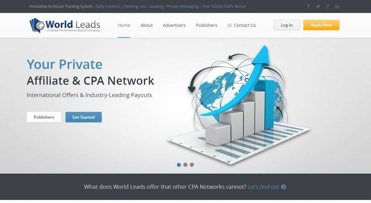 Worldleads.com Advertising Review : Industry Leading Payout Rates