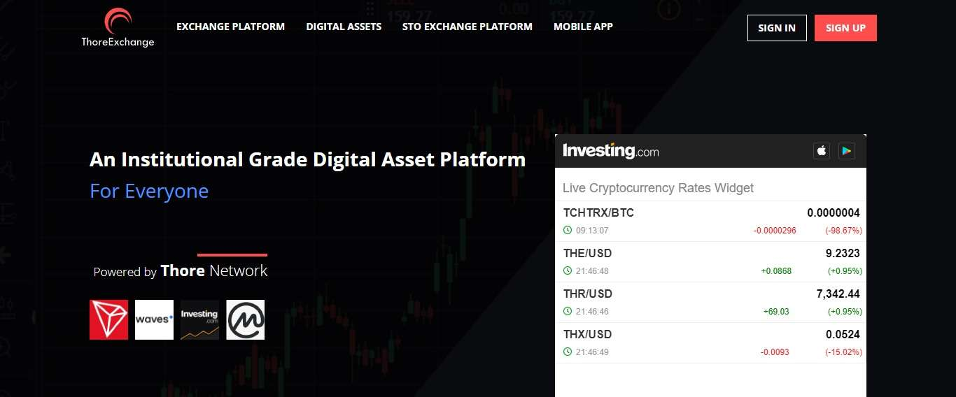 Thore Exchange Cryptocurrency Exchange Review: Grade Digital Asset Platform For Everyone