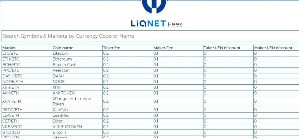 Liqnet.com Exchange Review