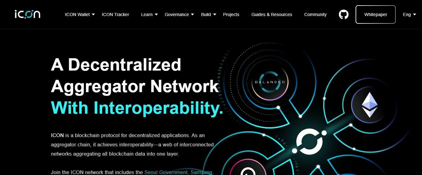 What Is Iconrepublic.org(ICX) Coin Review?: Guide About Iconrepublic