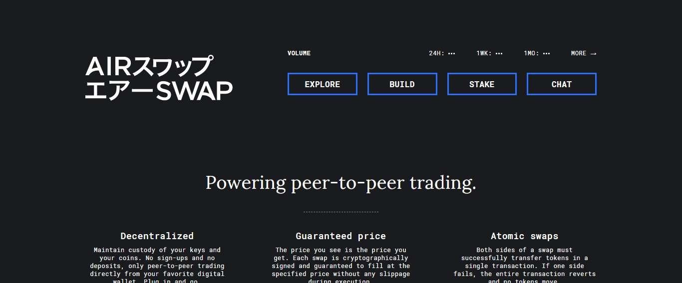 Airswap Defi Review: Powering Peer-to-Peer Trading.